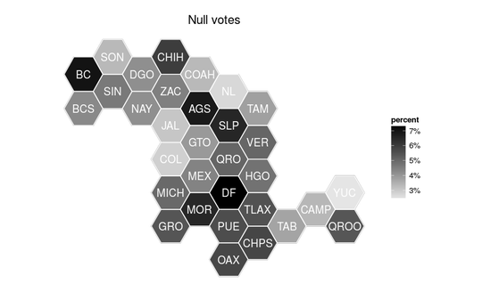Map of Null Vote