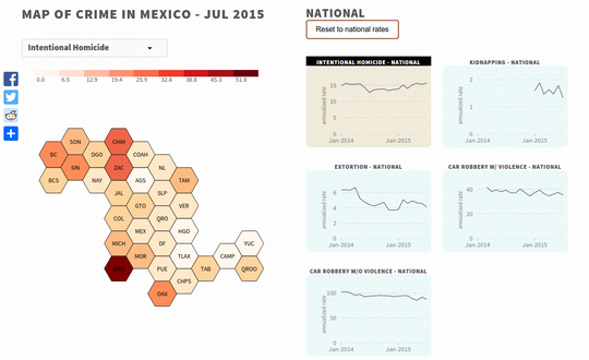 Hexbin of Mexico Crime Rates